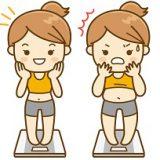 絶対にリバウンドしない!!ダイエット法と生活習慣